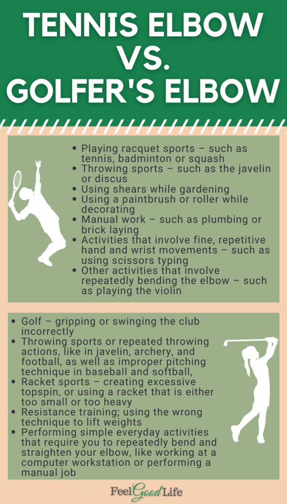 Golfer's elbow vs tennis elbow